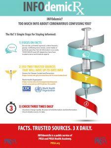 PRSA Infographic